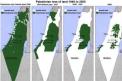 Palestinian_land_lankamuslim