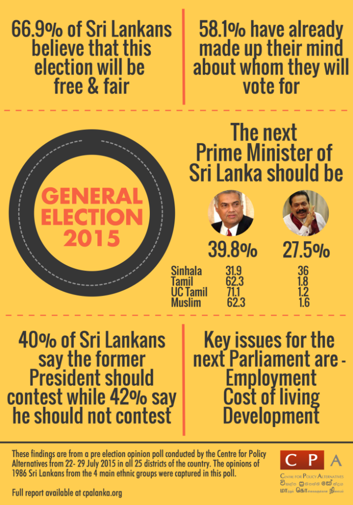GE-2015-infographic-2_final-714x1024
